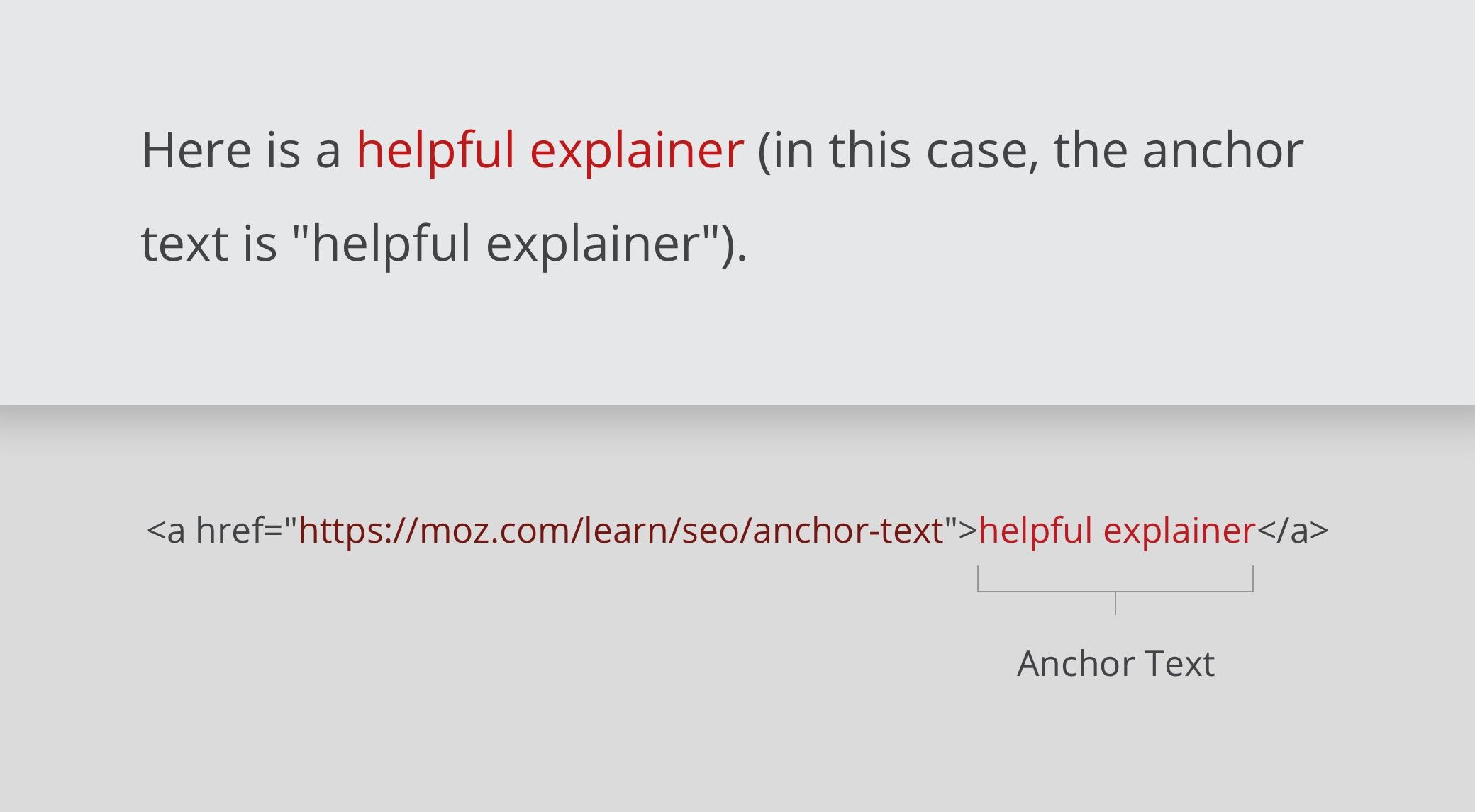 anchor_text@2x-3
