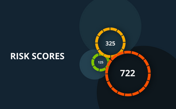 Prioritize your attack surface security efforts with TrustedSite Security risk scores